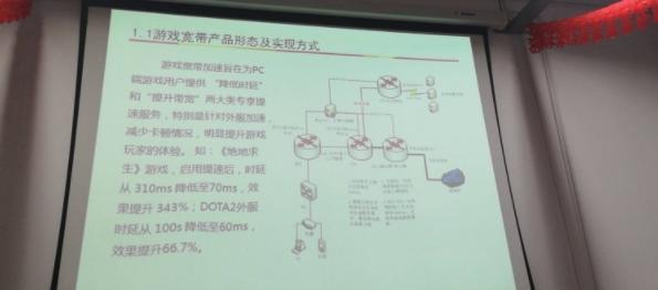 """中国电信可能在将来推出""""游戏加速服务"""""""